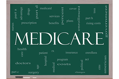 What is the Additional Medicare Tax?