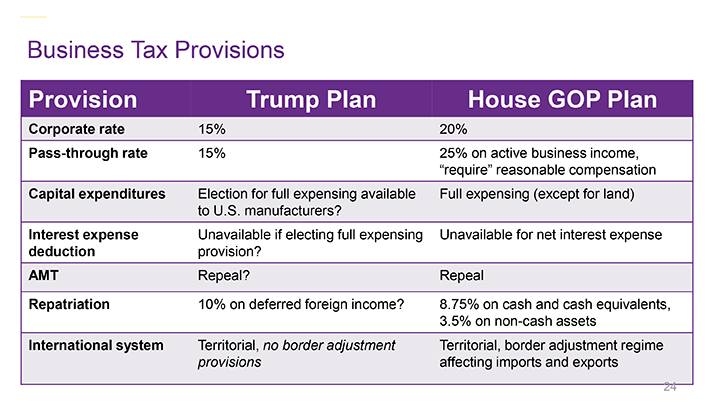 Business Tax Provisions - Trump vs. GOP