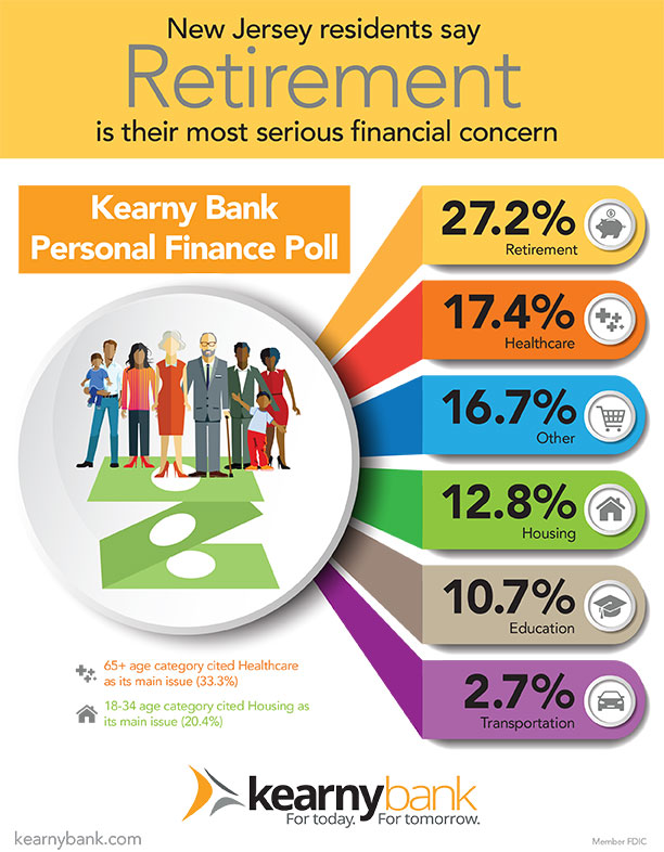 Kearny Bank poll